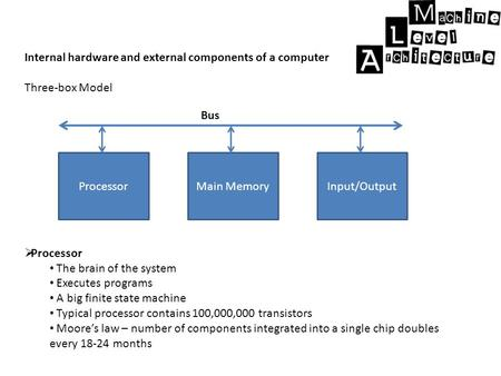 Internal hardware and external components of a computer Three-box Model  Processor The brain of the system Executes programs A big finite state machine.