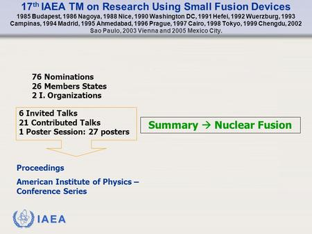 IAEA 6 Invited Talks 21 Contributed Talks 1 Poster Session: 27 posters Proceedings American Institute of Physics – Conference Series 76 Nominations 26.