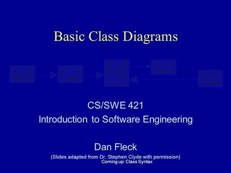 Generalizable Element Namespace Model Element name visibility isSpecification Classifier isRoot Constraint Body Coming up: Class Syntax Basic Class Diagrams.