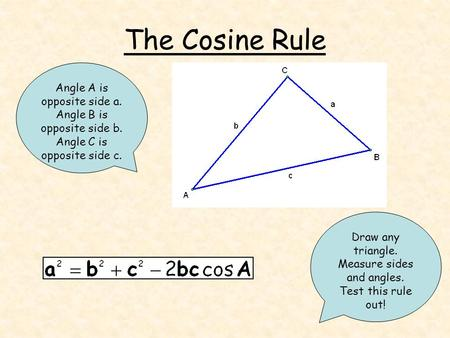 The Cosine Rule Draw any triangle. Measure sides and angles. Test this rule out! Angle A is opposite side a. Angle B is opposite side b. Angle C is opposite.