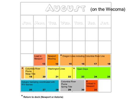 (on the Wecoma). Wecoma Cruise Schedule Wecoma Cruise Schedule (week 1)