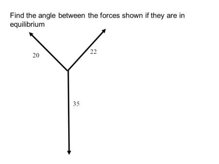 20 35 22 Find the angle between the forces shown if they are in equilibrium.