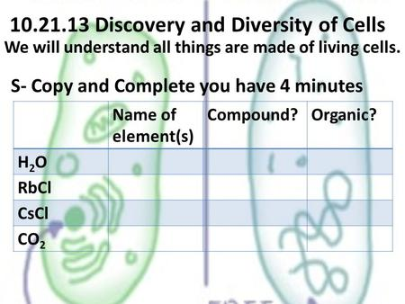10.21.13 Discovery and Diversity of Cells We will understand all things are made of living cells. S- Copy and Complete you have 4 minutes Name of element(s)