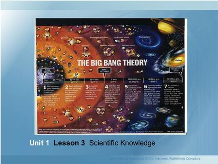 Unit 1 Lesson 3 Scientific Knowledge. … From the Beginning Copyright © Houghton Mifflin Harcourt Publishing Company What is science? Science is the study.