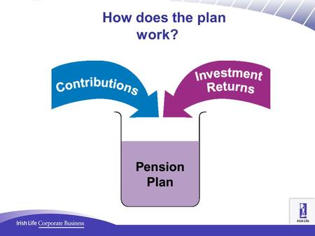 How does the plan work?. Pension Investments - Key Concepts & Terms Equities – company shares Property – buildings i.e. office, retail, industrial units.