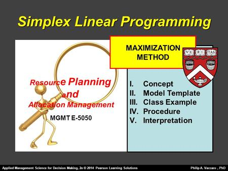 Simplex Linear Programming I. Concept II. Model Template III. Class Example IV. Procedure V. Interpretation MAXIMIZATION METHOD Applied Management Science.