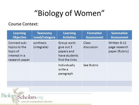 """Biology of Women"" Course Context: Learning Objective Taxonomy Level/Category Learning Activities Formative Assessment Summative Assessment Connect sub-"