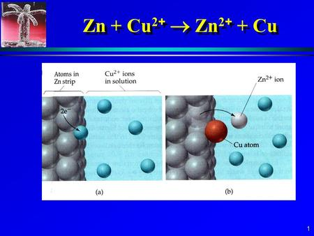 1 Zn + Cu 2 +  Zn 2 + + Cu. 2 Applied Electrochemistry  Voltaic (or galvanic) cells: spontaneous redox reaction  electricity (or electrical work)redox.