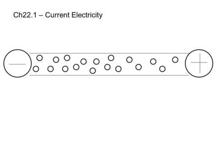 Ch22.1 – Current Electricity. To get a current (a flow of charged particles), need to create a potential difference and sustain it. - batteries, generators.