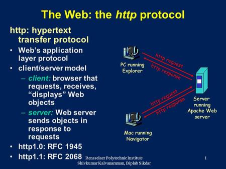 Rensselaer Polytechnic Institute Shivkumar Kalvanaraman, Biplab Sikdar 1 The Web: the http protocol http: hypertext transfer protocol Web's application.