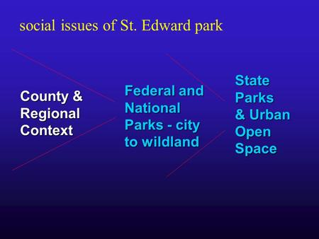 County & Regional Context State Parks & Urban Open Space Federal and National Parks - city to wildland social issues of St. Edward park.