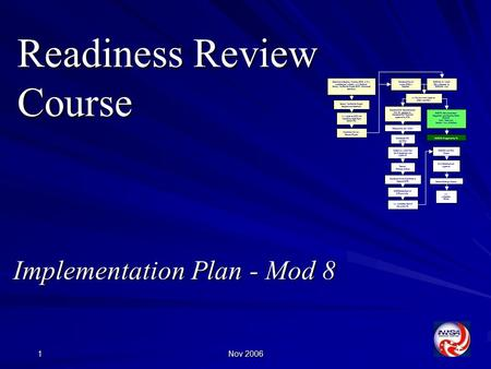 Nov 20061 Readiness Review Course Implementation Plan - Mod 8 Screening or Scoping Meeting (ORR vs RA, Authorization Authority (AA) Defined, Startup Notification.