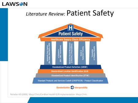Literature Review: Patient Safety Pelletier KD (2009). Mayo Clinic/Cardinal Health GLN Implementation. Mayo Clinic. Standard Products and Services Code®
