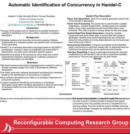 Automatic Identification of Concurrency in Handel-C Joseph C Libby, Kenneth B Kent, Farnaz Gharibian Faculty of Computer Science University of New Brunswick.