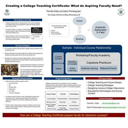 Creating a College Teaching Certificate: What do Aspiring Faculty Need? Pamela Eddy and Adam Pendergraph The College of William and Mary, Williamsburg,