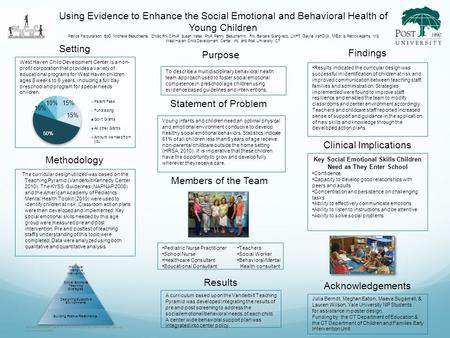 Using Evidence to Enhance the Social Emotional and Behavioral Health of Young Children Patrice Farquharson, EdD, Michelle Beauchesne, DNSc,RN,CPNP, Susan.