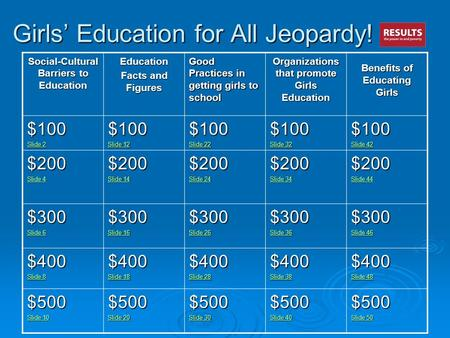 Girls' Education for All Jeopardy! Social-Cultural Barriers to Education Education Facts and Figures Good Practices in getting girls to school Organizations.
