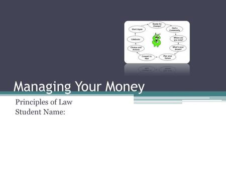 Managing Your Money Principles of Law Student Name: