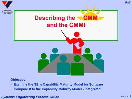 Systems Engineering Process Office PIE 51 - 1 PIE Describing the CMM and the CMMI Objective: Examine the SEI's Capability Maturity Model for Software.