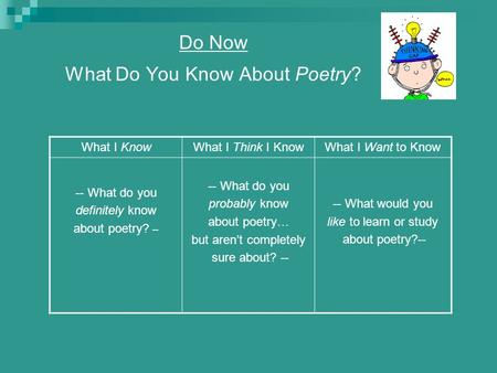 Do Now What Do You Know About Poetry? What I KnowWhat I Think I KnowWhat I Want to Know -- What do you definitely know about poetry? -- -- What do you.