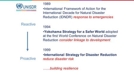 1989 International Framework of Action for the International Decade for Natural Disaster Reduction (IDNDR) response to emergencies 1994 Yokohama Strategy.