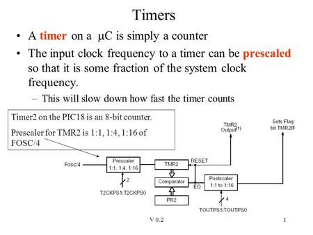 V 0.21 Timers A timer on a  C is simply a counter The input clock frequency to a timer can be prescaled so that it is some fraction of the system clock.