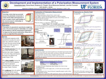 Explanation of Polarization Measurement: Conclusions Conclusions : Objective Objective: To develop a device that can accurately measure the polarization.