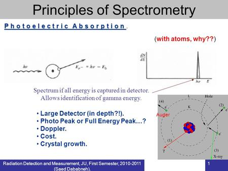 Radiation Detection and Measurement, JU, First Semester, 2010-2011 (Saed Dababneh). 1 Spectrum if all energy is captured in detector. Allows identification.