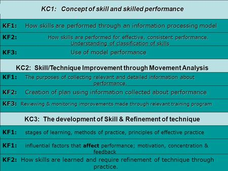 KC1: Concept of skill and skilled performance KF1: How skills are performed through an information processing model How skills are performed for effective,