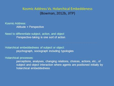 Kosmic Address Vs. Holarchical Embeddeness (Bowman, 2012b, JITP) Kosmic Address: Altitude + Perspective Need to differentiate subject, action, and object.