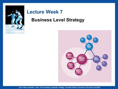 Tutor Peter Considine. (Core Text Exploring Corporate Strategy, Seventh Edition, © Pearson Education Ltd 2005) 1 Lecture Week 7 Business Level Strategy.
