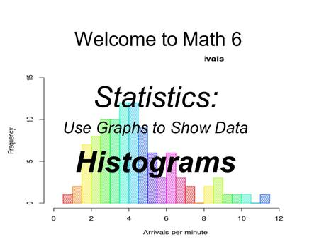 Welcome to Math 6 Statistics: Use Graphs to Show Data Histograms.