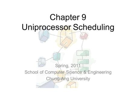 Chapter 9 Uniprocessor Scheduling Spring, 2011 School of Computer Science & Engineering Chung-Ang University.