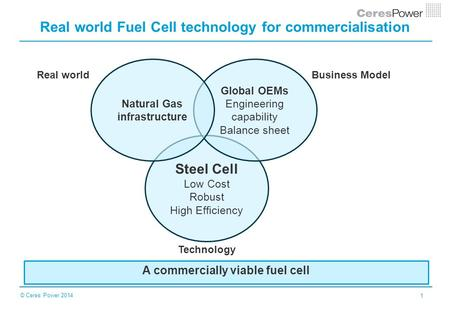 © Ceres Power 2014 1 Real world Fuel Cell technology for commercialisation A commercially viable fuel cell Steel Cell Low Cost Robust High Efficiency Global.