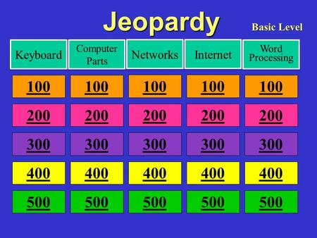 Jeopardy Keyboard Computer Parts Computer Parts Networks Internet Word Processing 100 200 300 400 500 Basic Level.