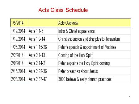 "1 Acts Class Schedule 2 I.Title of the book -This book has been given the name ""Acts of the Apostles"" - But this title is not inspired - -There is a."
