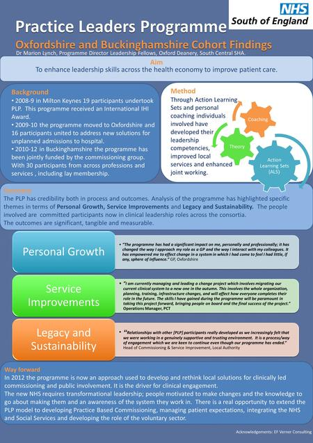Practice Leaders Programme Oxfordshire and Buckinghamshire Cohort Findings Practice Leaders Programme Oxfordshire and Buckinghamshire Cohort Findings Aim.