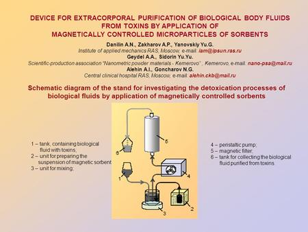 DEVICE FOR EXTRACORPORAL PURIFICATION OF BIOLOGICAL BODY FLUIDS FROM TOXINS BY APPLICATION OF MAGNETICALLY CONTROLLED MICROPARTICLES OF SORBENTS Danilin.