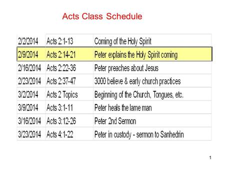 1 Acts Class Schedule. 2 Peter's sermon on the day of Pentecost Introduction/Explanation – Acts 2:14 - 21 Christ proclaimed – Acts 2:22 - 36 Peter's exhortation.