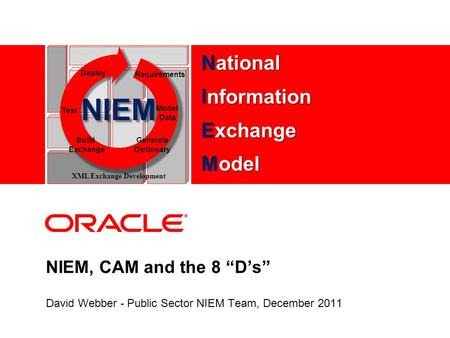 "NIEM, CAM and the 8 ""D's"" David Webber - Public Sector NIEM Team, December 2011 NIEM Test Model Data Deploy Requirements Build Exchange Generate Dictionary."