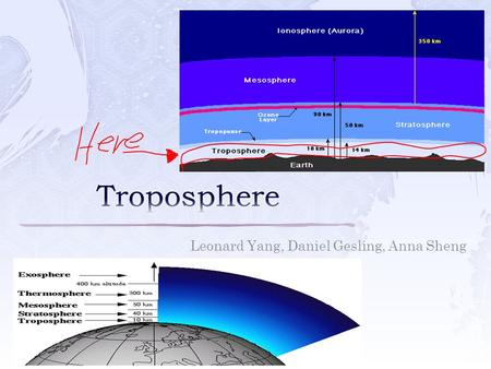 "Leonard Yang, Daniel Gesling, Anna Sheng.  Lowest <strong>layer</strong> <strong>of</strong> <strong>the</strong> Earth's <strong>atmosphere</strong>  Greek word Tropos=""mixing""  Friction; air & earth's surface  11km."