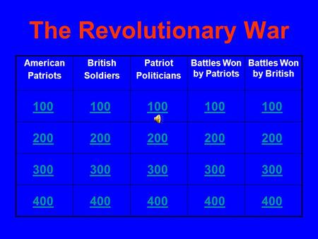 The Revolutionary War American Patriots British Soldiers Patriot Politicians Battles Won by Patriots Battles Won by British 100 200 300 400.