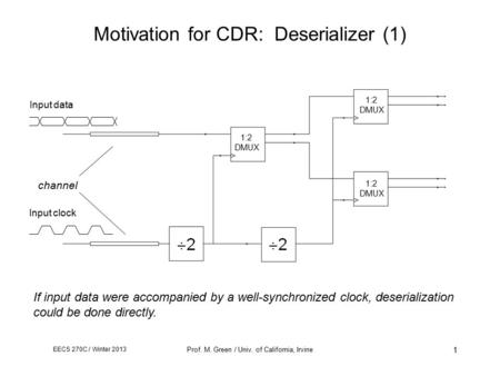Phase frequency detector thesis