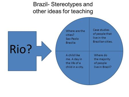 Brazil- Stereotypes and other ideas for teaching Rio? Where are the cities? Sao Paolo Brasilia Case studies of people that live in the Brazilian cities.