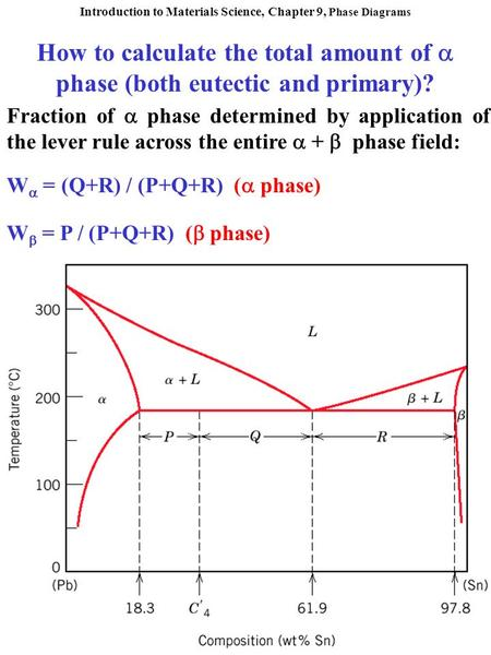 How to calculate the total amount of  phase (both eutectic and primary)? Fraction of  phase determined by application of the lever rule across the entire.