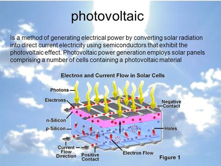 Is a method of generating electrical power by converting solar radiation into direct current electricity using semiconductors that exhibit the photovoltaic.