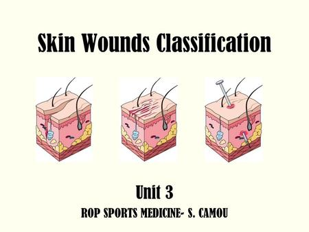 Skin Wounds Classification Unit 3 ROP SPORTS MEDICINE- S. CAMOU.
