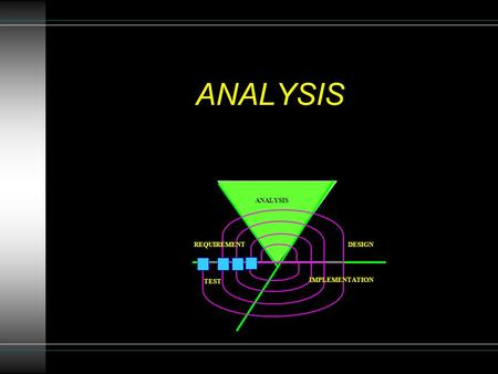 ANALYSIS REQUIREMENT ANALYSIS DESIGN IMPLEMENTATION TEST.
