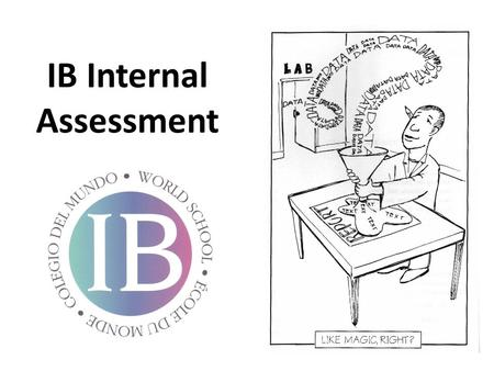 IB Internal Assessment. Collect and organize your raw data Process your raw data appropriately and correctly – If your exploration method did not include.