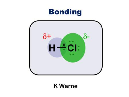 Bonding K Warne ClH X ++ -- Bonding Objectives: At the end of this unit you should be able to:- Explain how metallic bonding determines the prosperities.